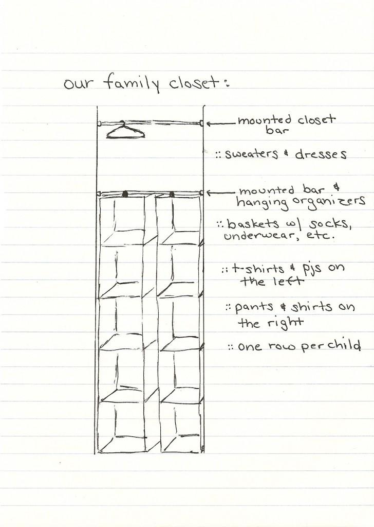 Family Closet Laundry System