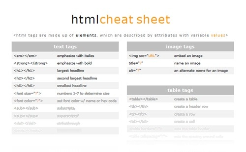 html-cheat-sheet