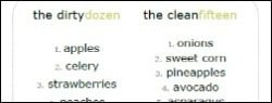 The 2011 Dirty Dozen & Clean Fifteen Printable Cheat Sheet