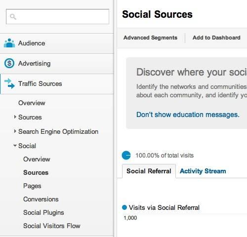social media traffic sources