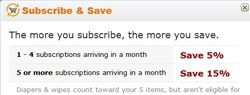 Save 15% on Groceries with the New Subscribe & Save from Amazon