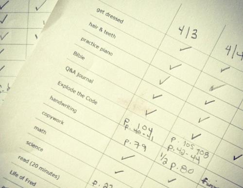 2013-2014 Homeschool Curriculum at lifeyourway.net