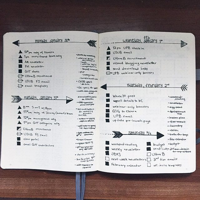 3 rules for making your bullet journal your own