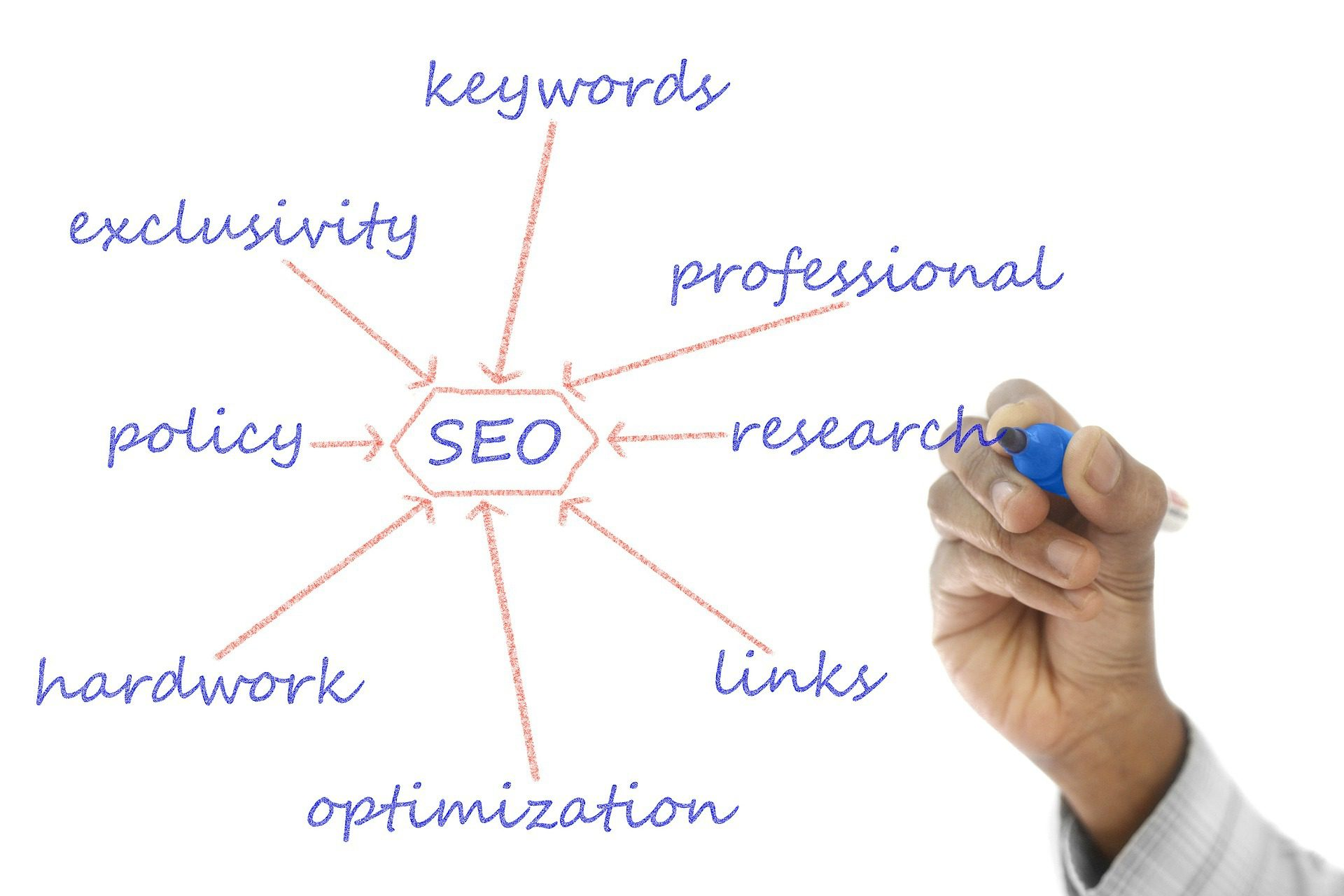 How To Win The Search Optimization Game