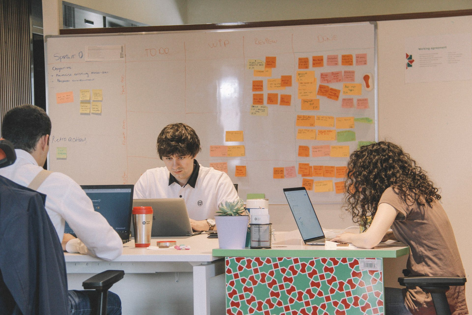 You are currently viewing Kanban Board — Best Productivity Tool for Visualizing Task